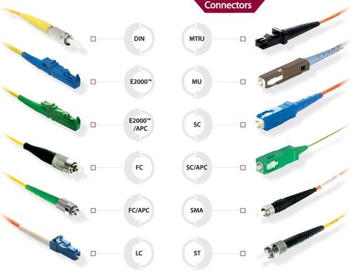 پچکورد نوری, پچ کورد نوری,پچکورد OS1, فیبر نوری,پیگتیل, مخابرات نوری,پچکورد مالتی مود,پچکورد سینگل مود,پچکورد ,پچکوردOM1,OM2,OM3,OM4,