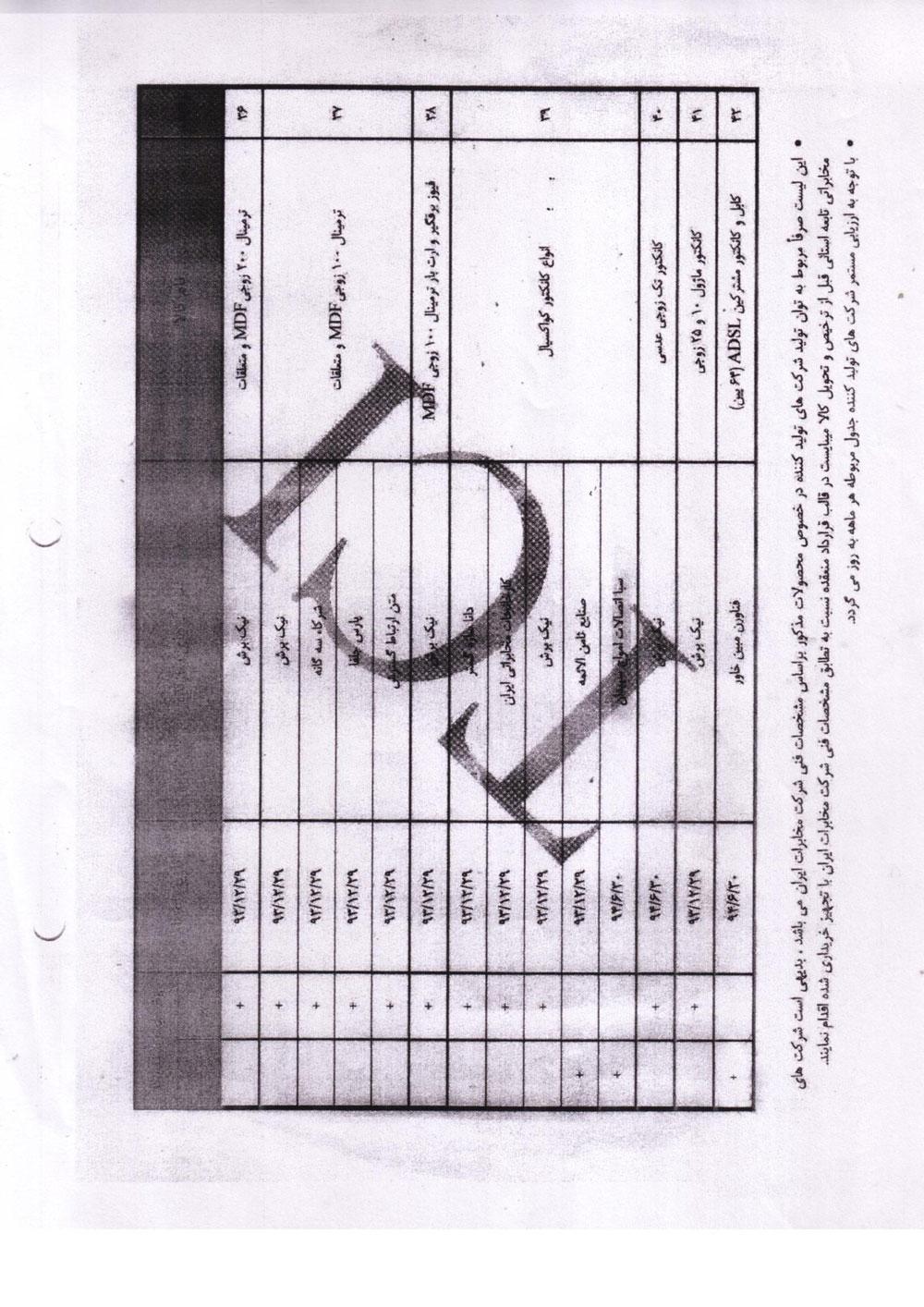لیست تولید کننده گان